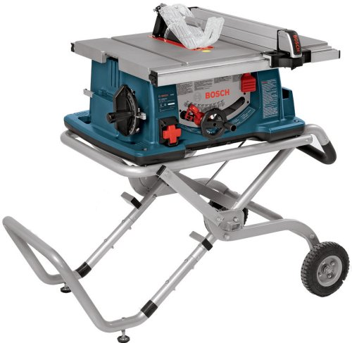 The best table saw for the money
