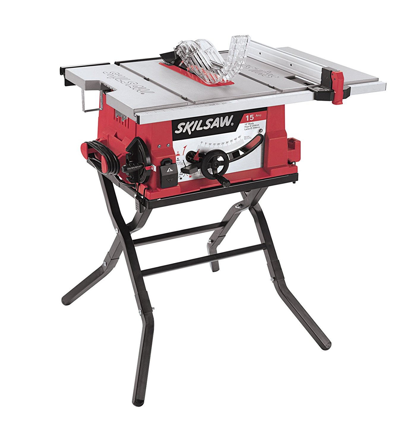 best hybrid table saw under $1000